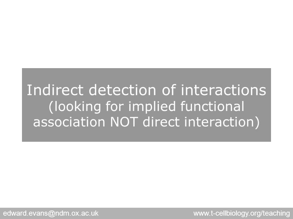 edward.evans@ndm.ox.ac.ukwww.t-cellbiology.org/teaching A. 1. Correlated mRNA expression