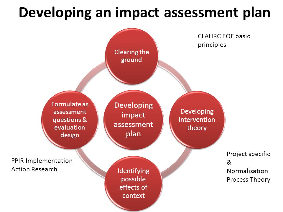 Developing an impact assessment plan Developing impact assessment plan Clearing the ground Developing intervention theory Identifying possible effects
