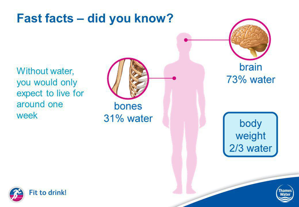 Fast facts – did you know? Without water, you would only expect to live for around one week