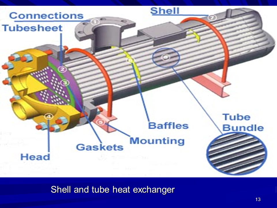 13 Shell and tube heat exchanger