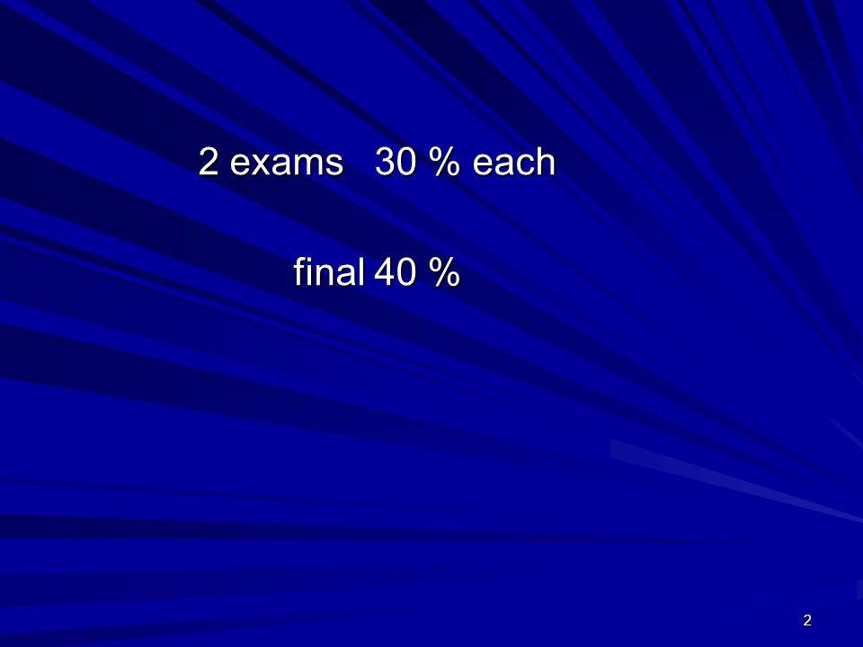 2 2 exams 30 % each 2 exams 30 % each final 40 % final 40 %