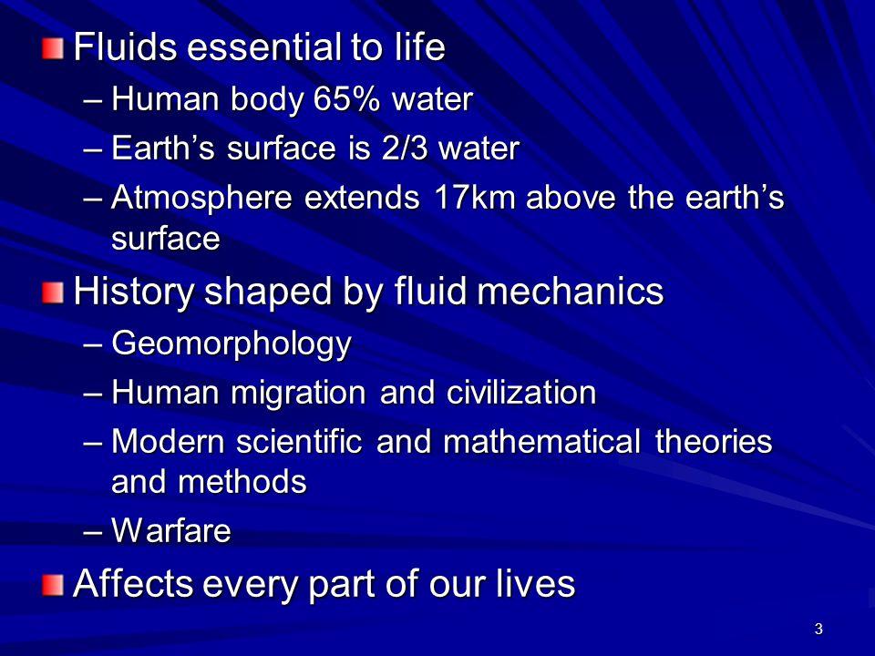 4History Faces of Fluid Mechanics Archimedes (C.