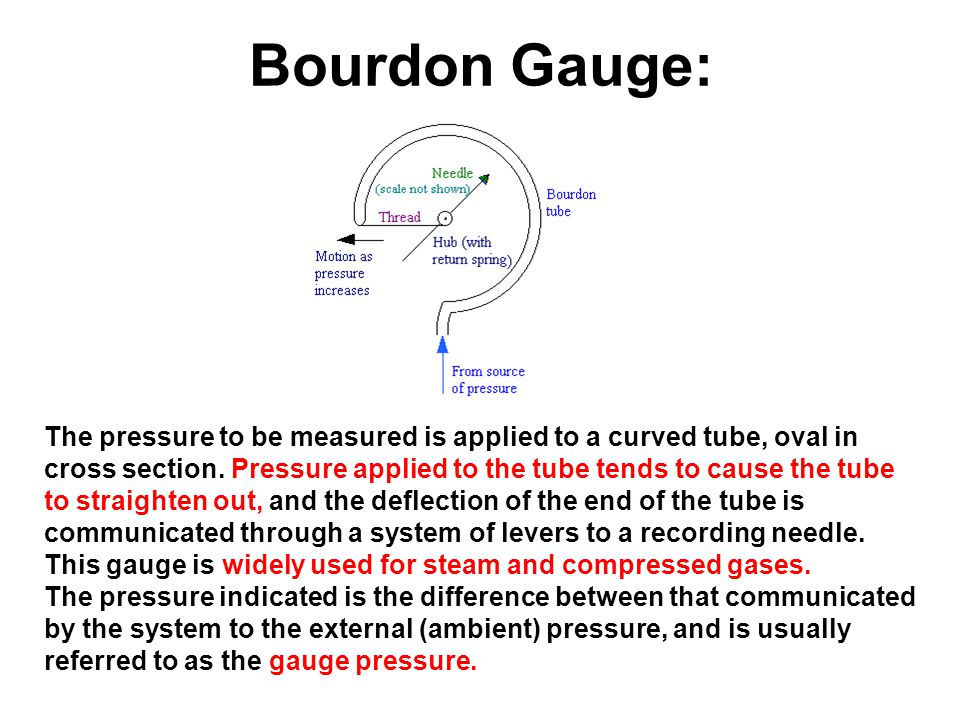 44 Bourdon Gauge: The pressure to be measured is applied to a curved tube, oval in cross section. Pressure applied to the tube tends to cause the tube