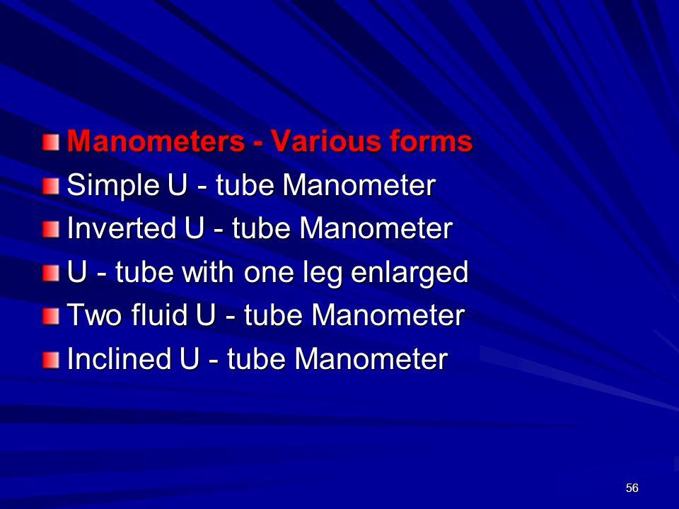 56 Manometers - Various forms Simple U - tube Manometer Inverted U - tube Manometer U - tube with one leg enlarged Two fluid U - tube Manometer Inclin