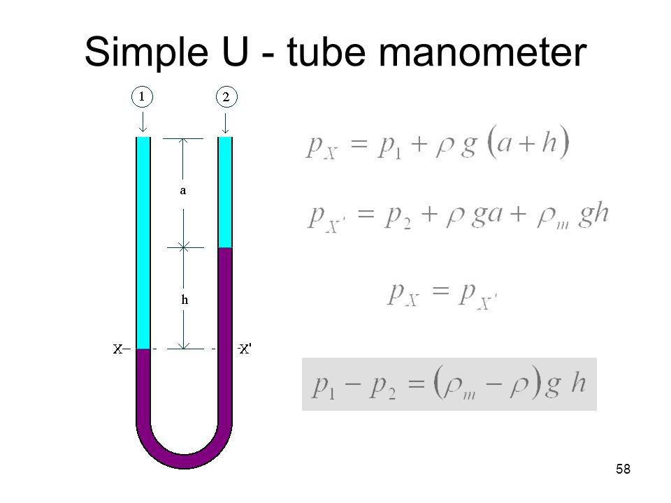 58 Simple U - tube manometer