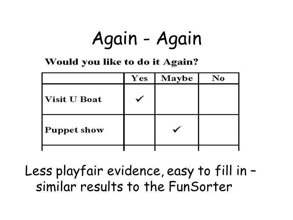Again - Again Less playfair evidence, easy to fill in – similar results to the FunSorter