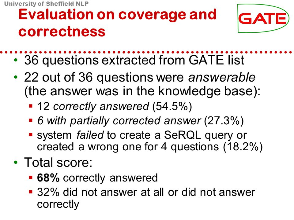 University of Sheffield NLP Evaluation on coverage and correctness 36 questions extracted from GATE list 22 out of 36 questions were answerable (the answer was in the knowledge base):  12 correctly answered (54.5%)‏  6 with partially corrected answer (27.3%)‏  system failed to create a SeRQL query or created a wrong one for 4 questions (18.2%)‏ Total score:  68% correctly answered  32% did not answer at all or did not answer correctly