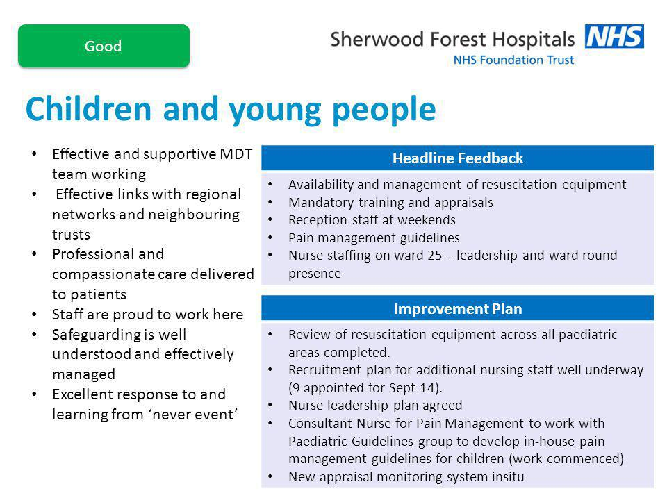 Children and young people Effective and supportive MDT team working Effective links with regional networks and neighbouring trusts Professional and compassionate care delivered to patients Staff are proud to work here Safeguarding is well understood and effectively managed Excellent response to and learning from 'never event' Headline Feedback Availability and management of resuscitation equipment Mandatory training and appraisals Reception staff at weekends Pain management guidelines Nurse staffing on ward 25 – leadership and ward round presence Improvement Plan Review of resuscitation equipment across all paediatric areas completed.
