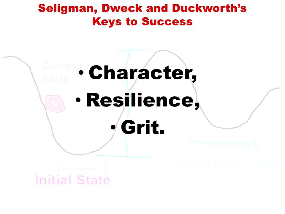 Character, Resilience, Grit.