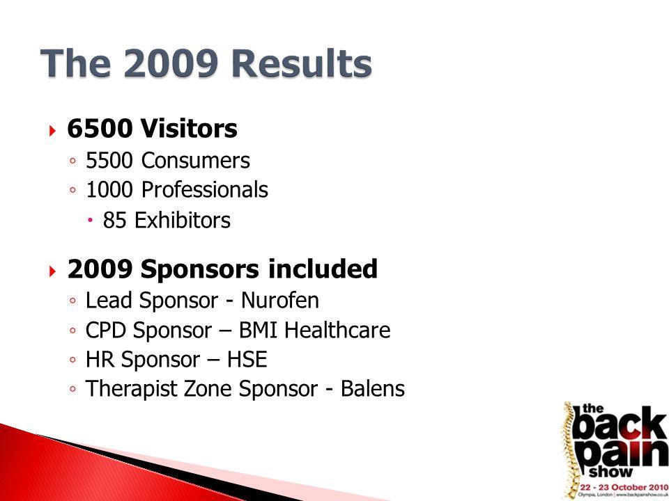  6500 Visitors ◦ 5500 Consumers ◦ 1000 Professionals  85 Exhibitors  2009 Sponsors included ◦ Lead Sponsor - Nurofen ◦ CPD Sponsor – BMI Healthcare ◦ HR Sponsor – HSE ◦ Therapist Zone Sponsor - Balens