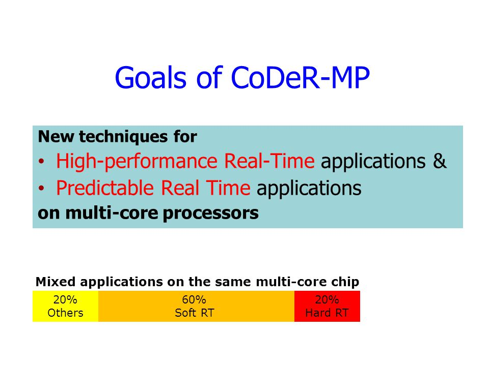 Goals of CoDeR-MP New techniques for High-performance Real-Time applications & Predictable Real Time applications on multi-core processors Mixed applications on the same multi-core chip 20% Hard RT 60% Soft RT 20% Others