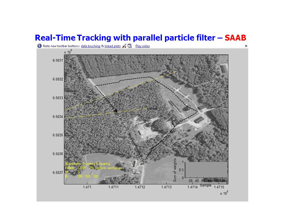 Real-Time Tracking with parallel particle filter – SAAB