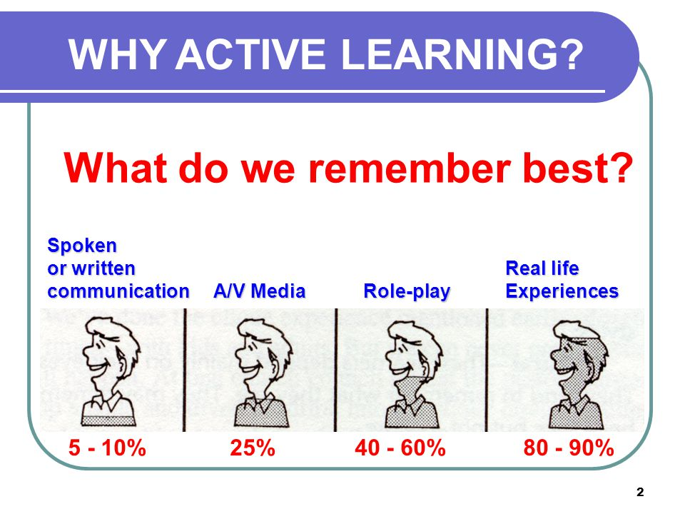 13 ACTIVE LEARNING NEEDS: clear directions