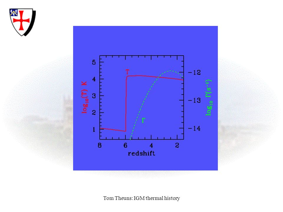 Tom Theuns: IGM thermal history