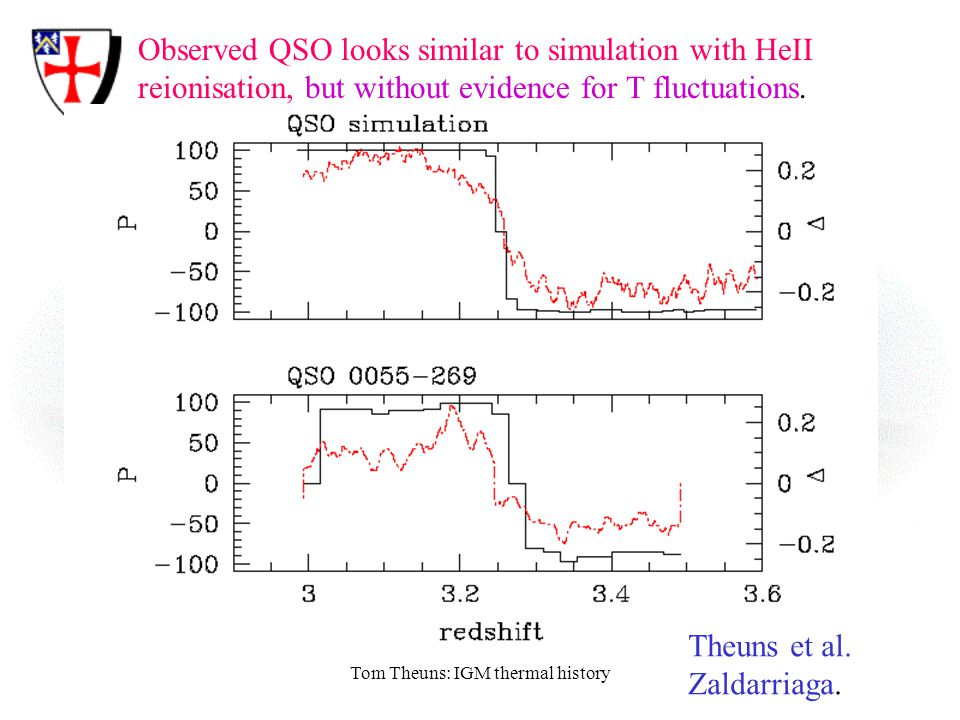 Tom Theuns: IGM thermal history Observed QSO looks similar to simulation with HeII reionisation, but without evidence for T fluctuations.