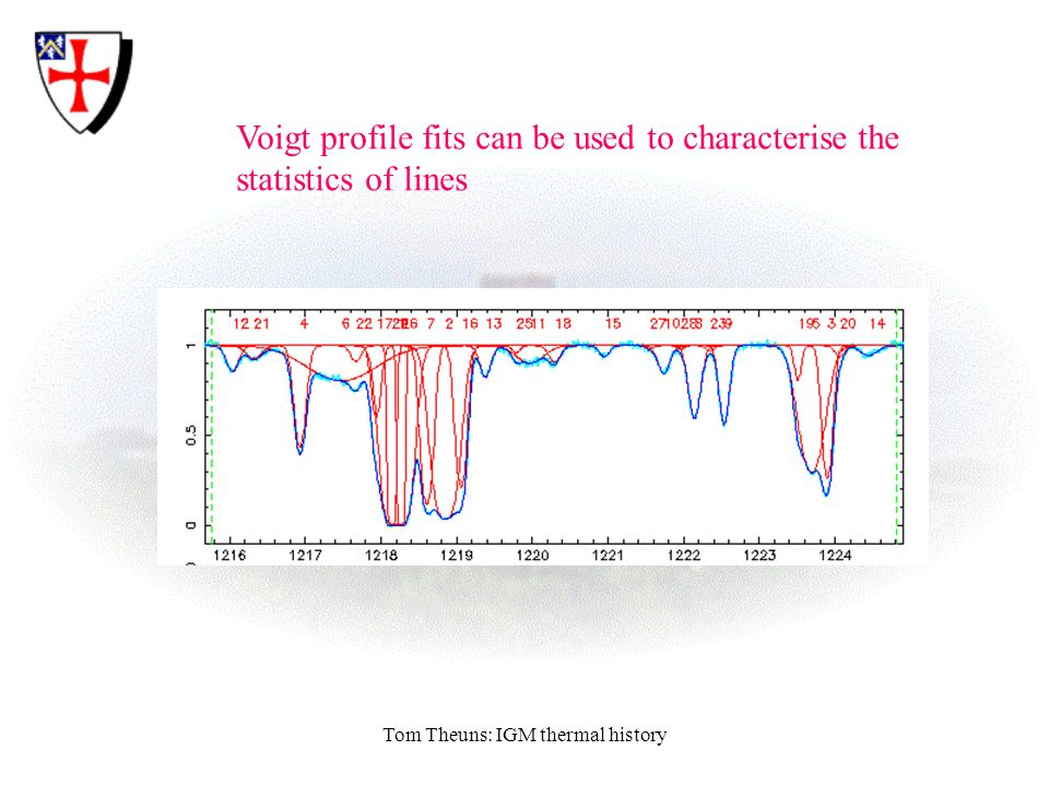 Tom Theuns: IGM thermal history Voigt profile fits can be used to characterise the statistics of lines