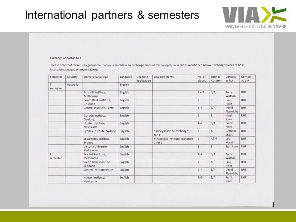 International partners & semesters