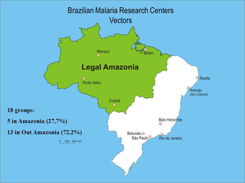 Brazilian Malaria Research Centers Vectors 18 groups: 5 in Amazonia (27,7%) 13 in Out Amazonia (72,2%)