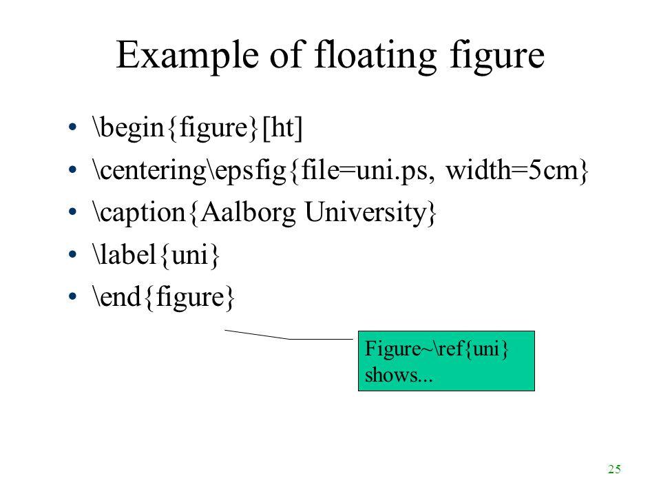 25 Example of floating figure \begin{figure}[ht] \centering\epsfig{file=uni.ps, width=5cm} \caption{Aalborg University} \label{uni} \end{figure} Figure~\ref{uni} shows...