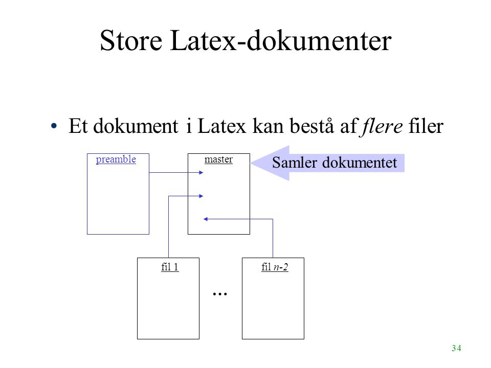 34 Store Latex-dokumenter Et dokument i Latex kan bestå af flere filer masterpreamble … fil 1fil n-2 Samler dokumentet