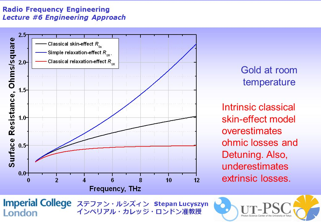 Radio Frequency Engineering Lecture #6 Engineering Approach Stepan Lucyszyn ステファン・ルシズィン インペリアル・カレッジ・ロンドン准教授 Gold at room temperature Intrinsic classical skin-effect model overestimates ohmic losses and Detuning.