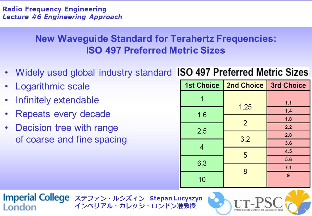 Radio Frequency Engineering Lecture #6 Engineering Approach Stepan Lucyszyn ステファン・ルシズィン インペリアル・カレッジ・ロンドン准教授 Widely used global industry standard Logar