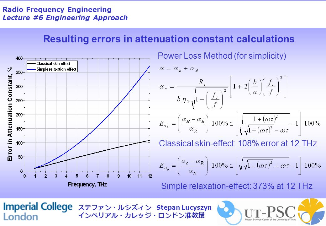 Radio Frequency Engineering Lecture #6 Engineering Approach Stepan Lucyszyn ステファン・ルシズィン インペリアル・カレッジ・ロンドン准教授 Resulting errors in attenuation constant c