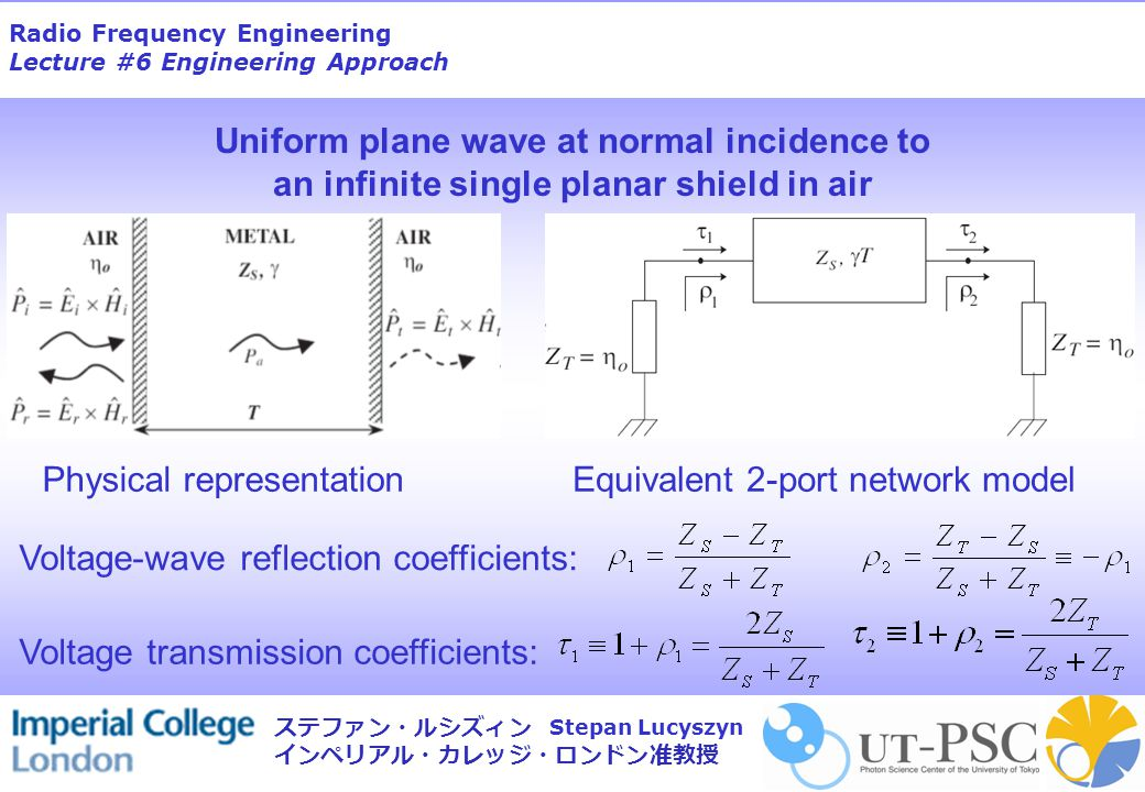 Radio Frequency Engineering Lecture #6 Engineering Approach Stepan Lucyszyn ステファン・ルシズィン インペリアル・カレッジ・ロンドン准教授 Uniform plane wave at normal incidence to an infinite single planar shield in air Physical representationEquivalent 2-port network model Voltage transmission coefficients: Voltage-wave reflection coefficients: