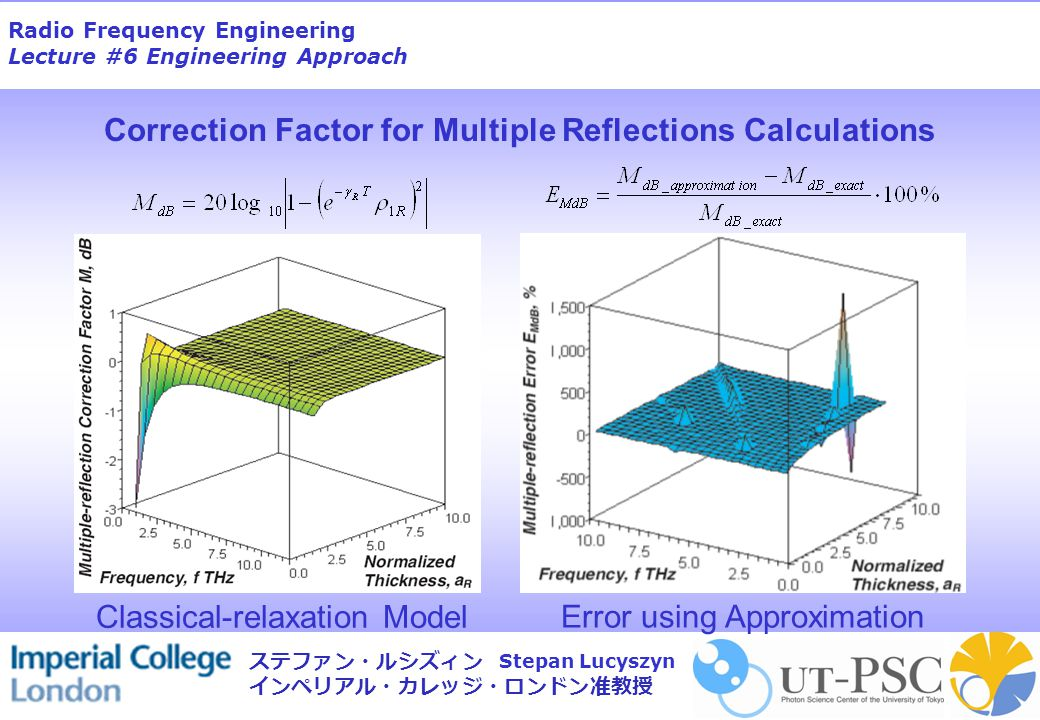 Radio Frequency Engineering Lecture #6 Engineering Approach Stepan Lucyszyn ステファン・ルシズィン インペリアル・カレッジ・ロンドン准教授 Correction Factor for Multiple Reflections
