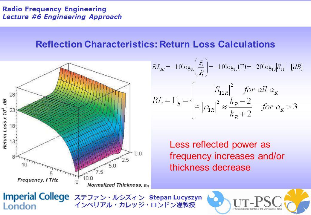 Radio Frequency Engineering Lecture #6 Engineering Approach Stepan Lucyszyn ステファン・ルシズィン インペリアル・カレッジ・ロンドン准教授 Reflection Characteristics: Return Loss Ca