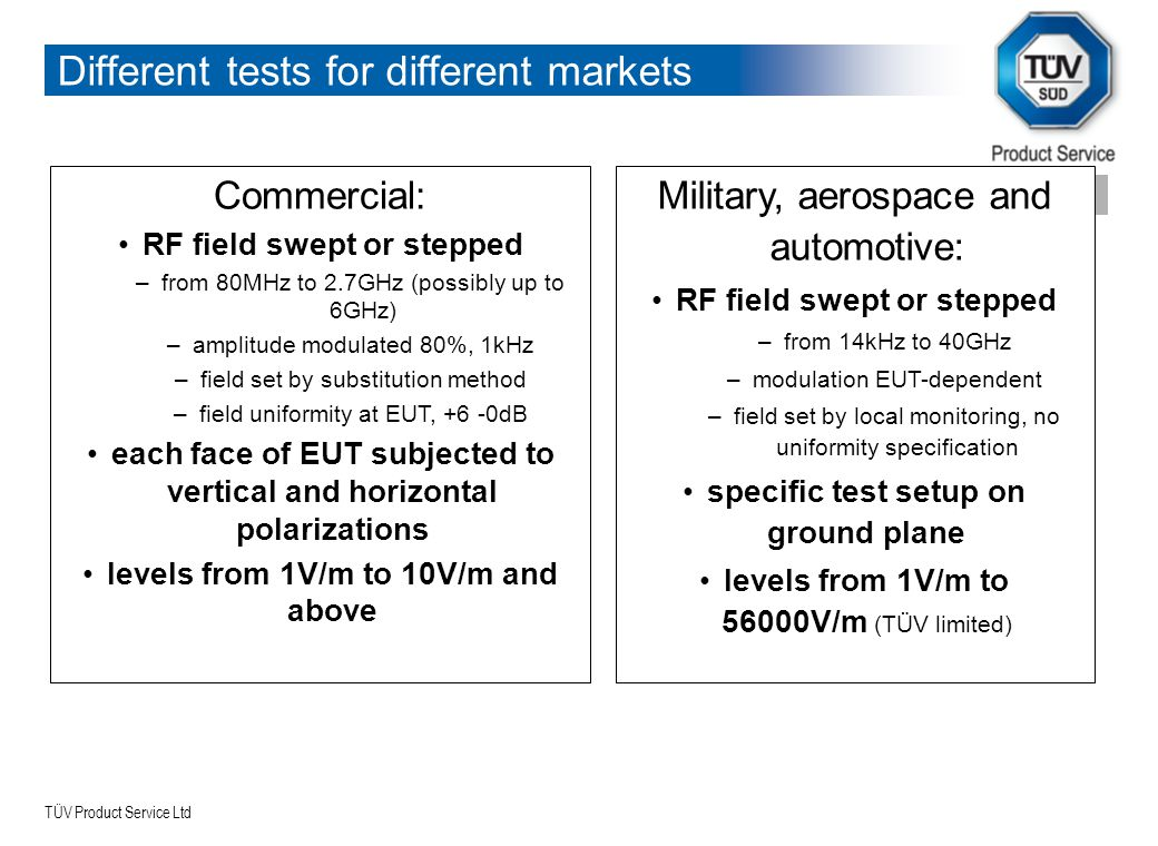 TÜV Product Service Ltd Different tests for different markets Military, aerospace and automotive: RF field swept or stepped –from 14kHz to 40GHz –modulation EUT-dependent –field set by local monitoring, no uniformity specification specific test setup on ground plane levels from 1V/m to 56000V/m (TÜV limited) Commercial: RF field swept or stepped –from 80MHz to 2.7GHz (possibly up to 6GHz) –amplitude modulated 80%, 1kHz –field set by substitution method –field uniformity at EUT, +6 -0dB each face of EUT subjected to vertical and horizontal polarizations levels from 1V/m to 10V/m and above