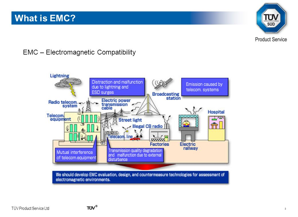 TÜV Product Service Ltd 3 What is EMC EMC – Electromagnetic Compatibility