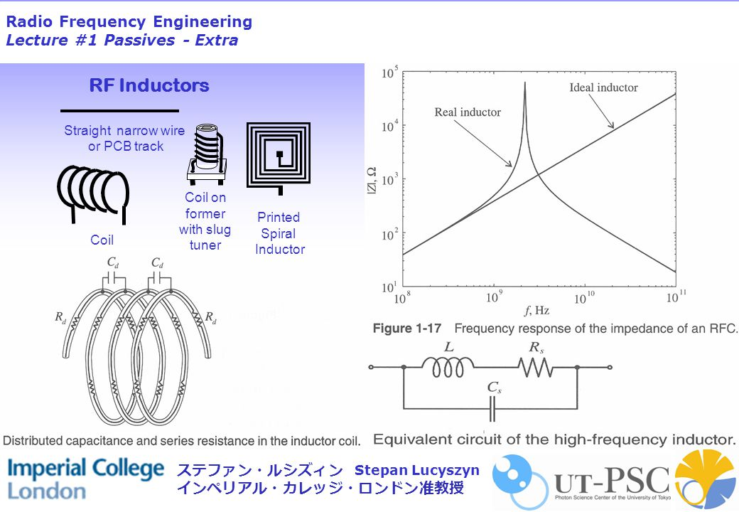 Radio Frequency Engineering Lecture #1 Passives - Extra Stepan Lucyszyn ステファン・ルシズィン インペリアル・カレッジ・ロンドン准教授 10 MHz – 40 GHz conical inductor, ~ 2.2 mm long Full of EM absorber VERY LOSSY!!