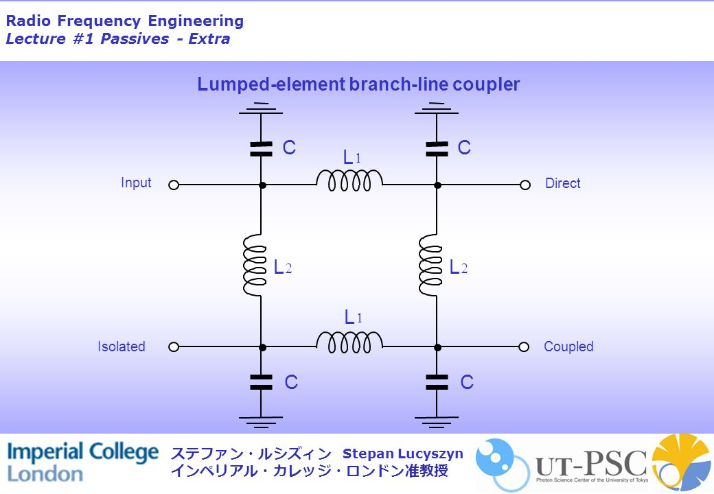Radio Frequency Engineering Lecture #1 Passives - Extra Stepan Lucyszyn ステファン・ルシズィン インペリアル・カレッジ・ロンドン准教授 Lumped-element branch-line coupler L  C C L  L  C C L  Input Direct CoupledIsolated