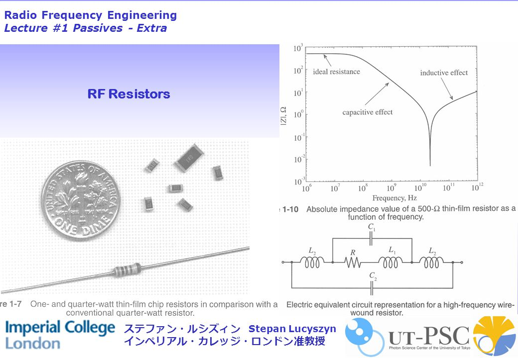 Radio Frequency Engineering Lecture #1 Passives - Extra Stepan Lucyszyn ステファン・ルシズィン インペリアル・カレッジ・ロンドン准教授 Grounding methods: (a) through-substrate via-holes, (b) wrap-around grounding and (c) bond-wires MIM capacitor Metalised lower ground plane GaAs substrate Via hole Metalised lower ground plane GaAs substrate MIM capacitor Gold-plated chip carrier GaAs substrate (a)(b) (c)