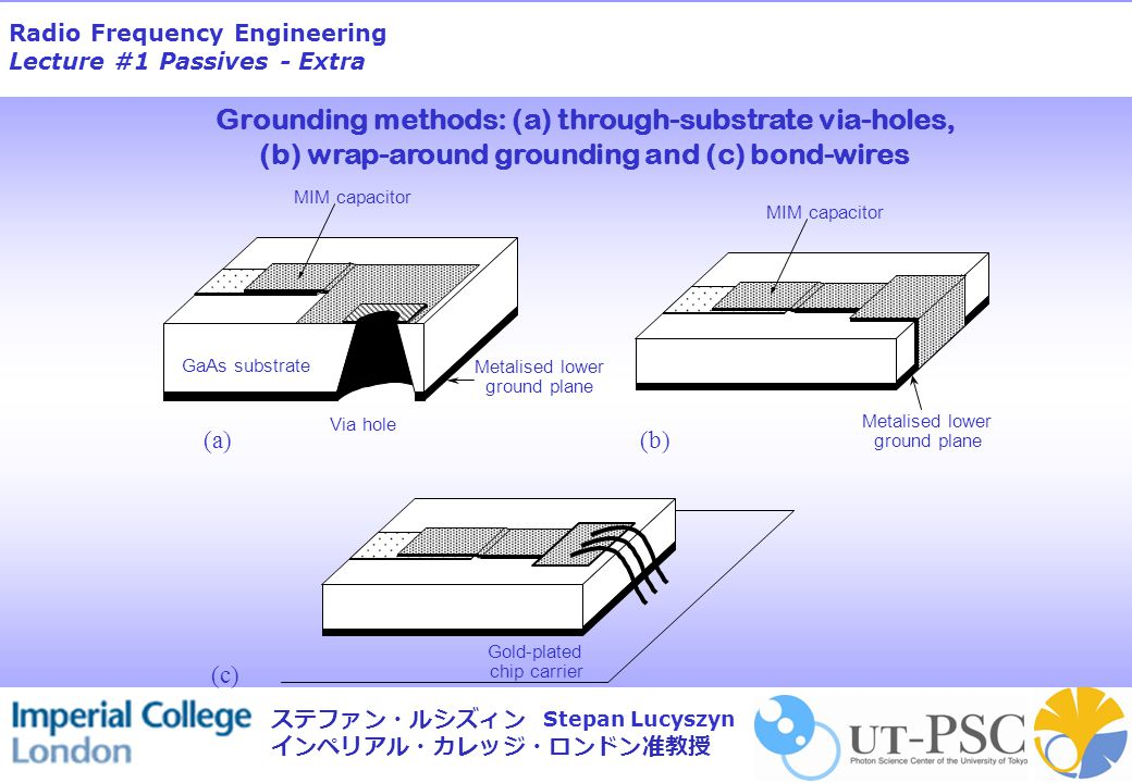Radio Frequency Engineering Lecture #1 Passives - Extra Stepan Lucyszyn ステファン・ルシズィン インペリアル・カレッジ・ロンドン准教授 Through-substrate vias are difficult to realise with brittle substrates (e.g.