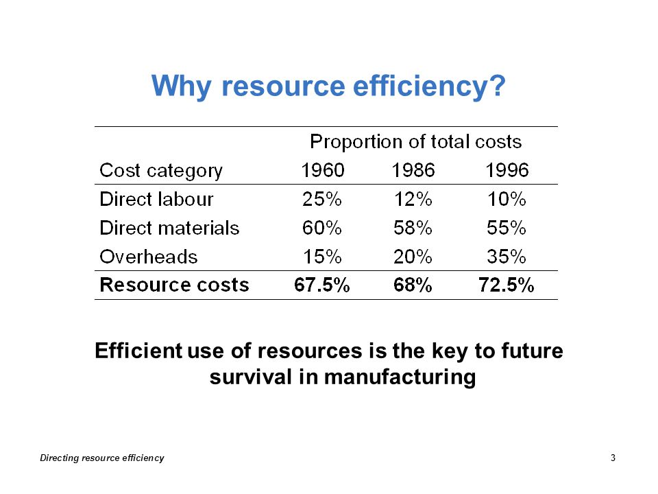 Why resource efficiency.