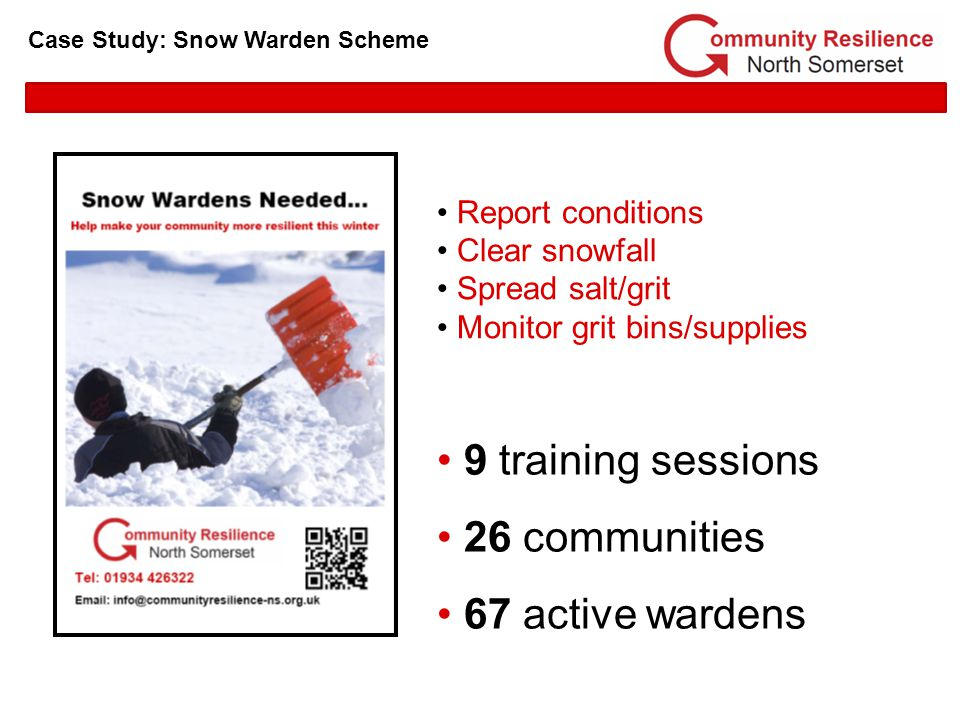 Case Study: Snow Warden Scheme 9 training sessions 26 communities 67 active wardens Report conditions Clear snowfall Spread salt/grit Monitor grit bins/supplies