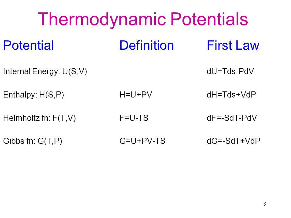 3 Thermodynamic Potentials Potential DefinitionFirst Law Internal Energy: U(S,V)dU=Tds-PdV Enthalpy: H(S,P)H=U+PVdH=Tds+VdP Helmholtz fn: F(T,V)F=U-TSdF=-SdT-PdV Gibbs fn: G(T,P)G=U+PV-TSdG=-SdT+VdP