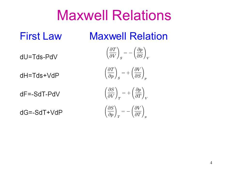 4 Maxwell Relations First LawMaxwell Relation dU=Tds-PdV dH=Tds+VdP dF=-SdT-PdV dG=-SdT+VdP