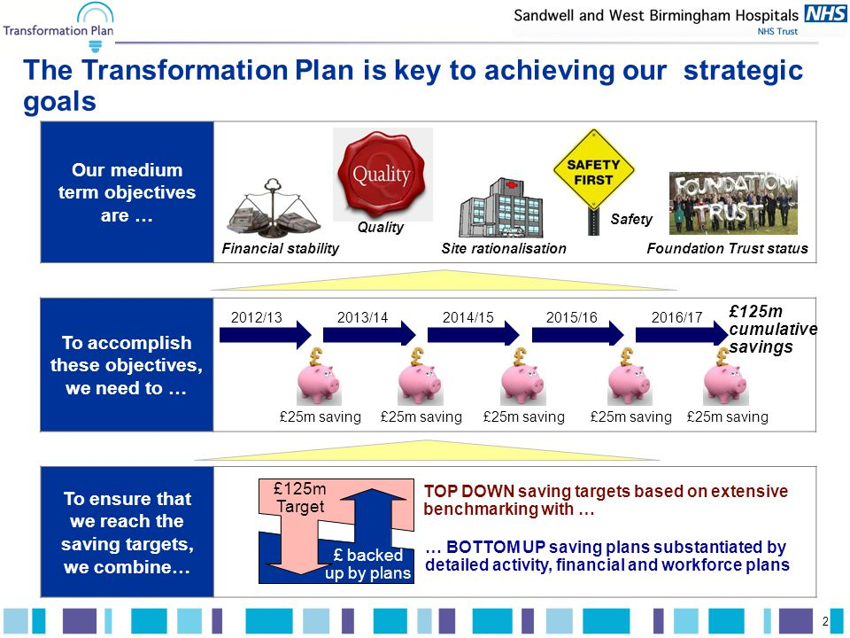 A.T. Kearney xx/mm.yyyy/00000 2 The Transformation Plan is key to achieving our strategic goals 2 To ensure that we reach the saving targets, we combi