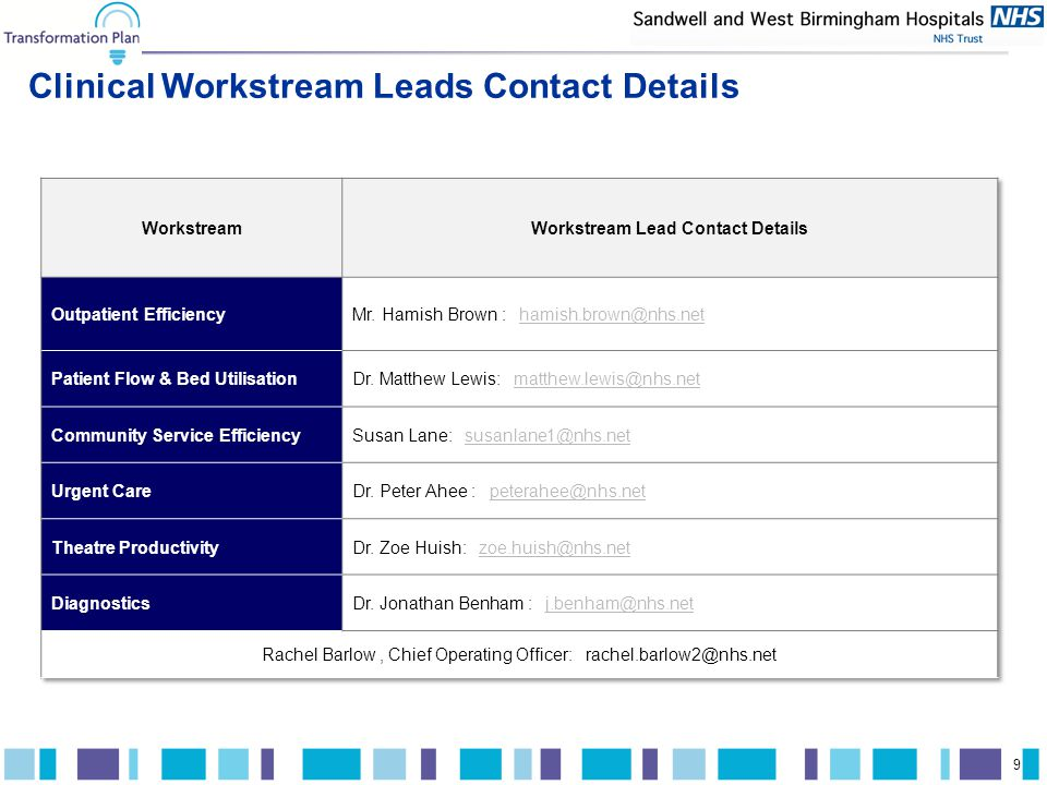 A.T. Kearney xx/mm.yyyy/00000 9 Clinical Workstream Leads Contact Details 9