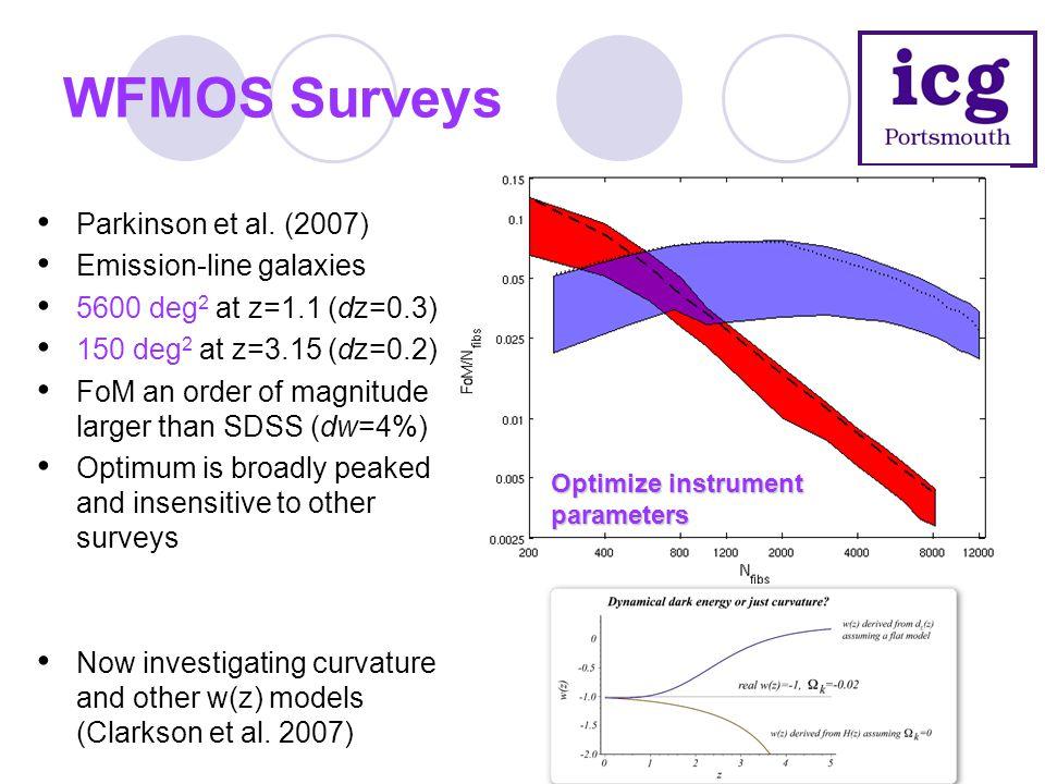 WFMOS Surveys Parkinson et al. (2007) Emission-line galaxies 5600 deg 2 at z=1.1 (dz=0.3) 150 deg 2 at z=3.15 (dz=0.2) FoM an order of magnitude large
