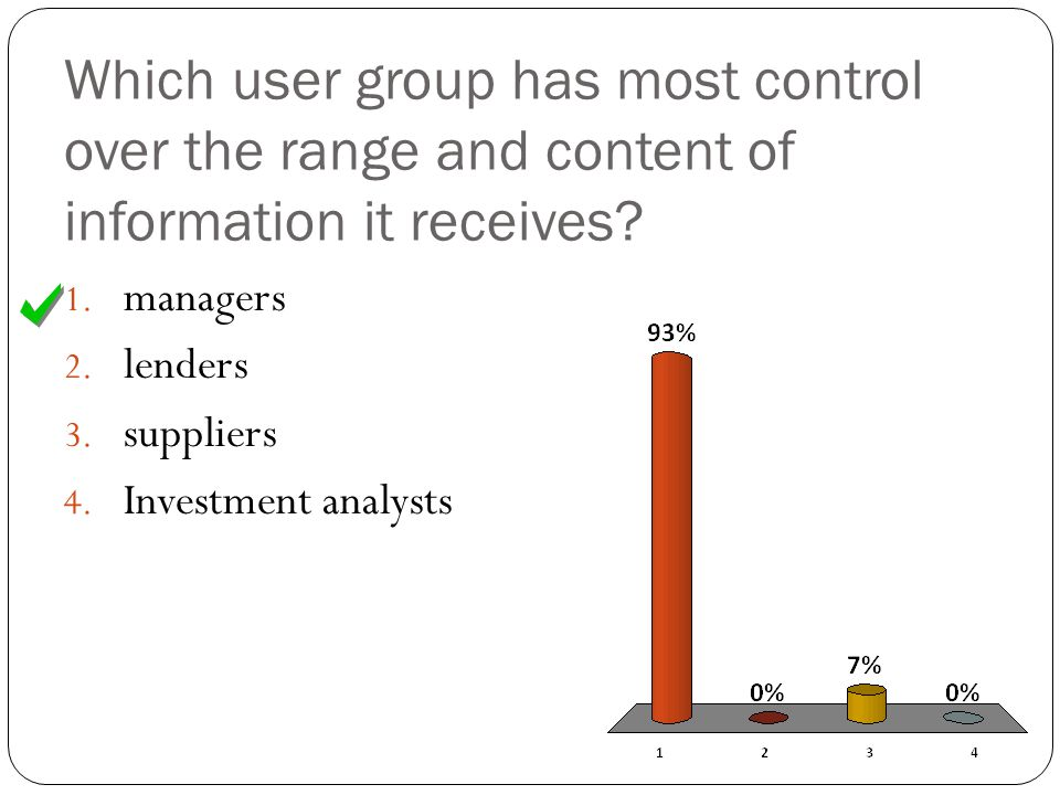 Which user group has most control over the range and content of information it receives.