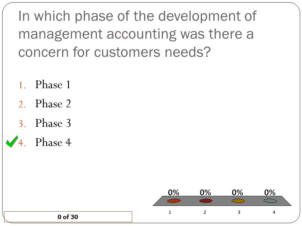 In which phase of the development of management accounting was there a concern for customers needs.