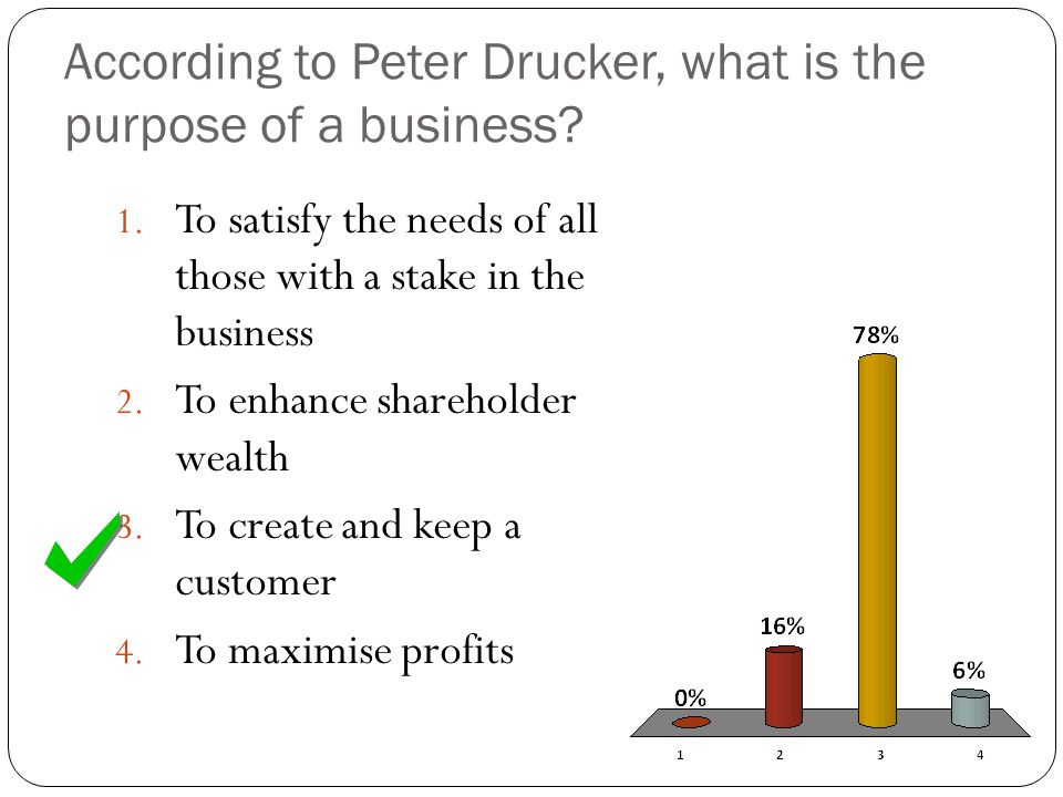 According to Peter Drucker, what is the purpose of a business.