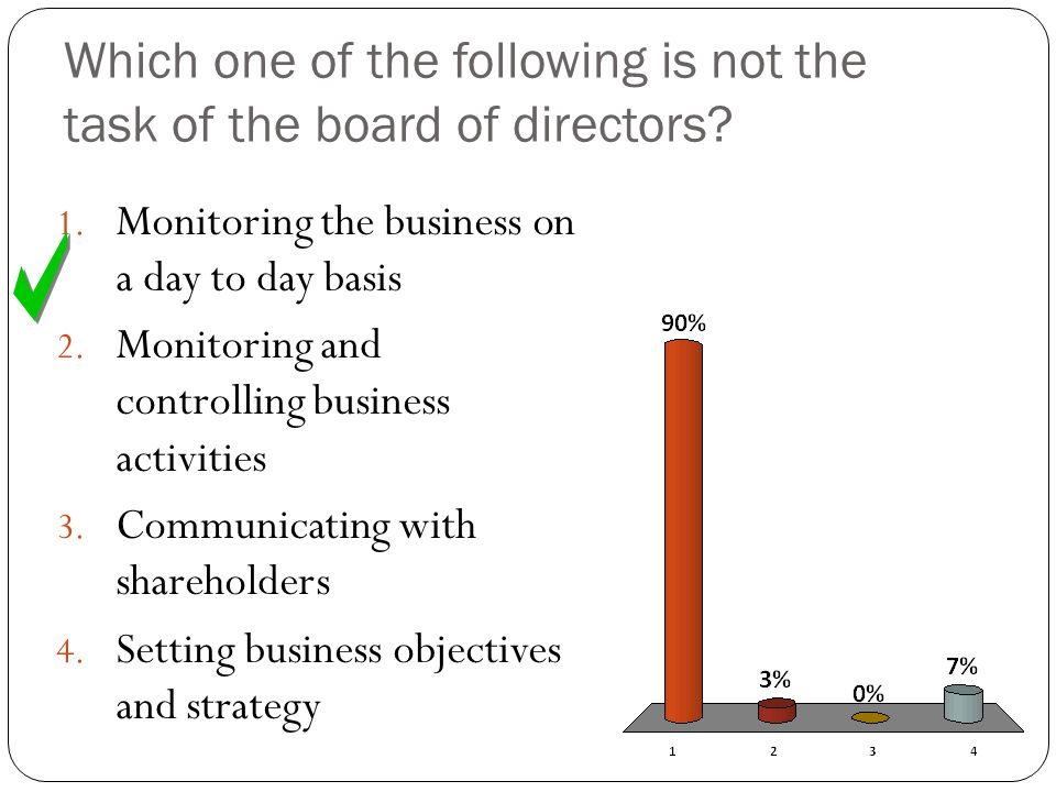 Which one of the following is not the task of the board of directors.