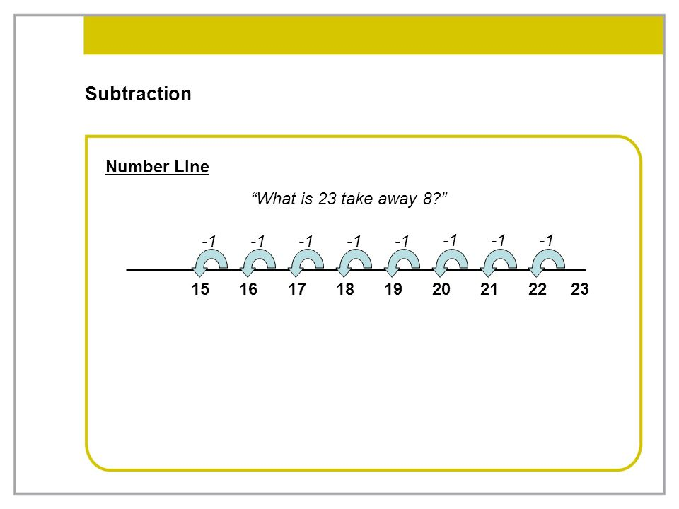 """Subtraction Number Line """"What is 23 take away 8?"""" 232221201918171615"""