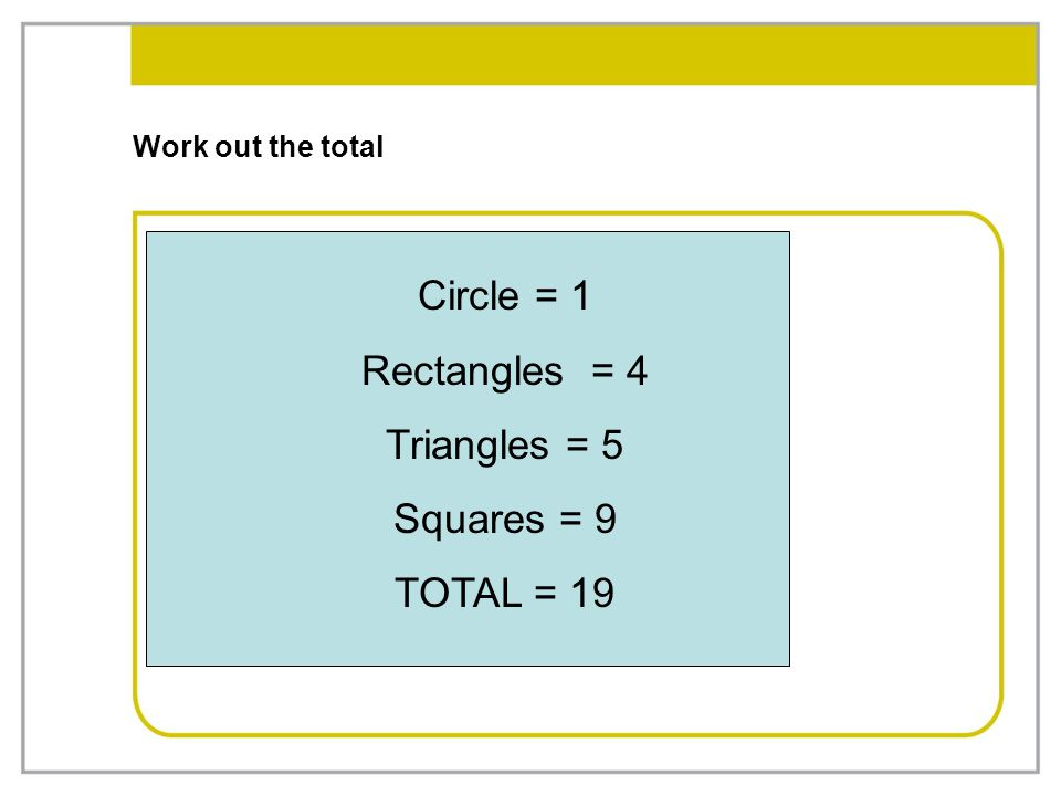 Work out the total Circle = 1 Rectangles = 4 Triangles = 5 Squares = 9 TOTAL = 19