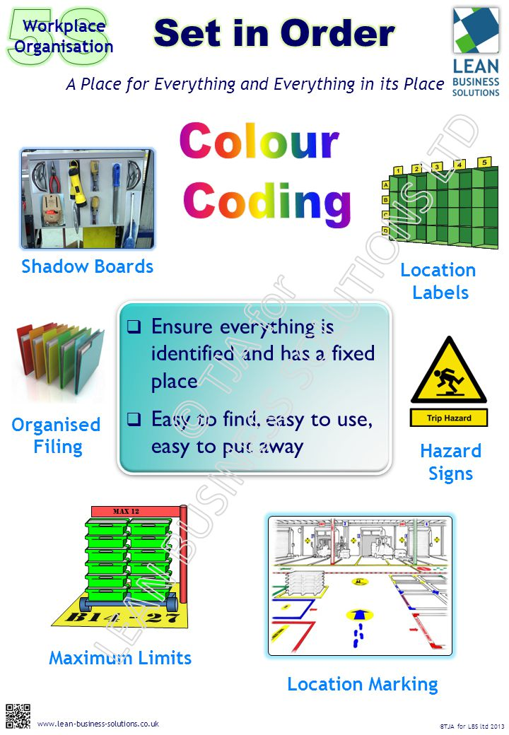  Ensure everything is identified and has a fixed place  Easy to find, easy to use, easy to put away A Place for Everything and Everything in its Place Workplace Organisation Shadow Boards Hazard Signs Location Labels MAX 12 Location Marking Organised Filing Maximum Limits www.lean-business-solutions.co.uk ©TJA for LBS ltd 2013